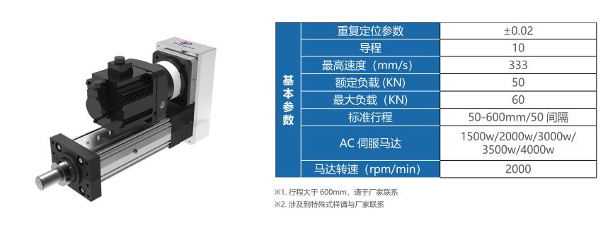重載電動缸A125··.png