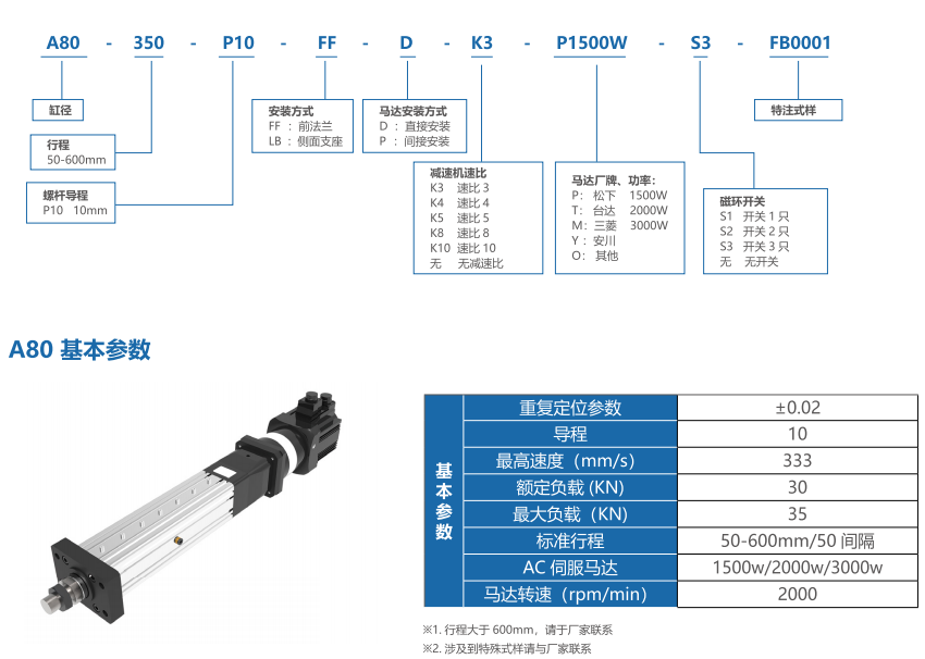 重載電動缸A80-P10.png