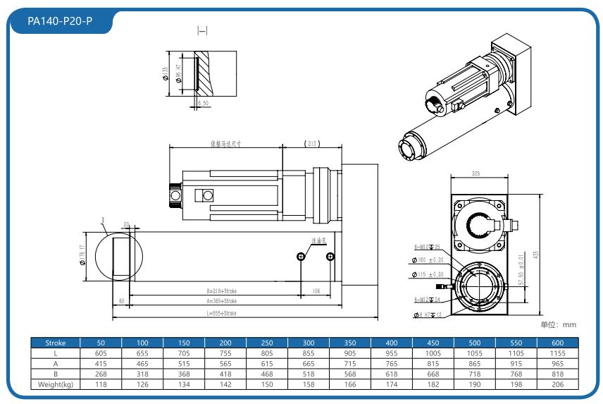 重載電動缸PA140·····.png
