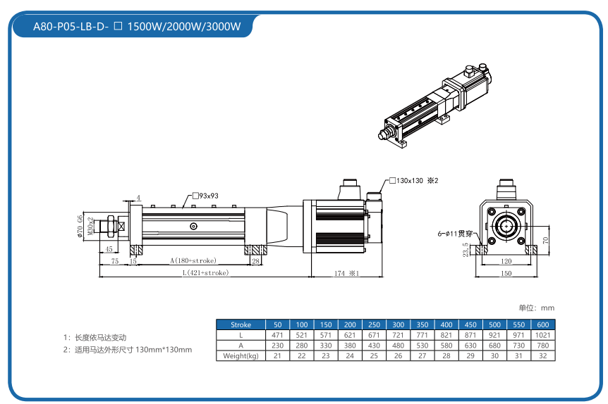 重載電動缸A80-P05···.png