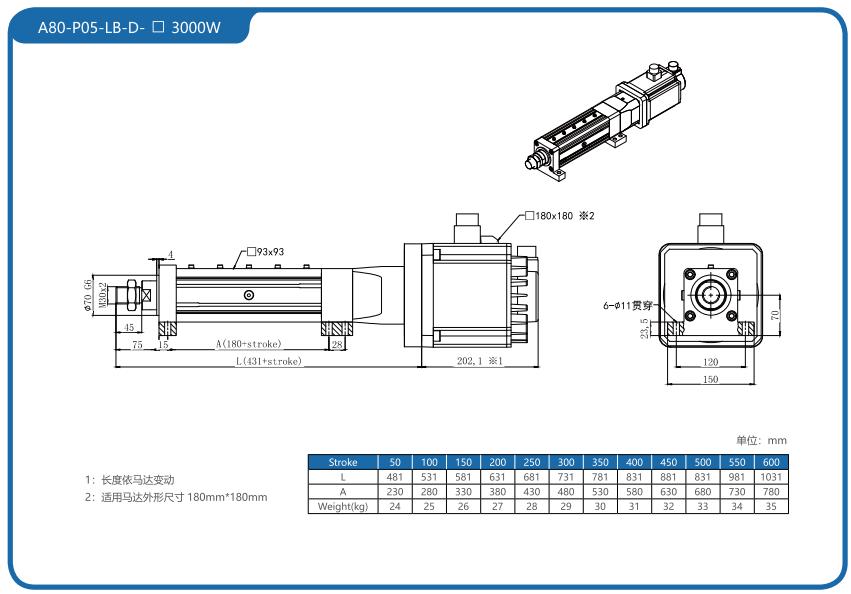 重載電動缸A80-P05·····.png