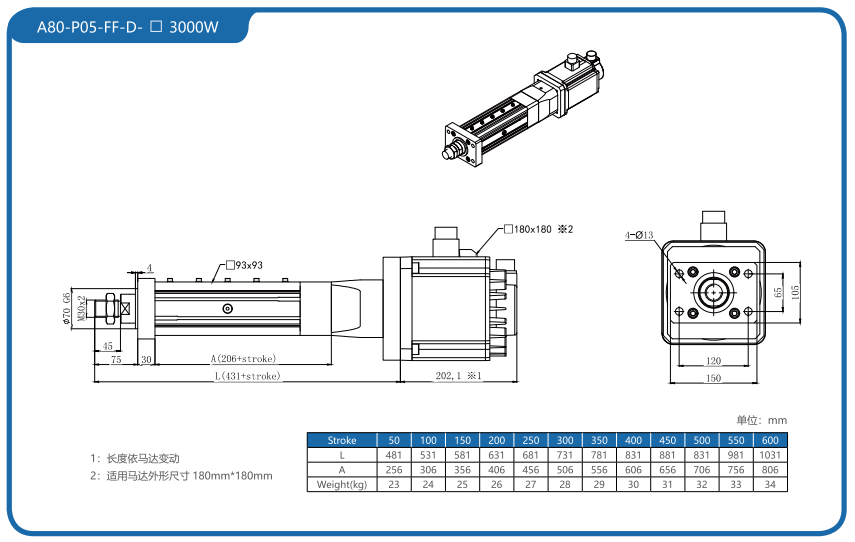 重載電動缸A80-P05····.png