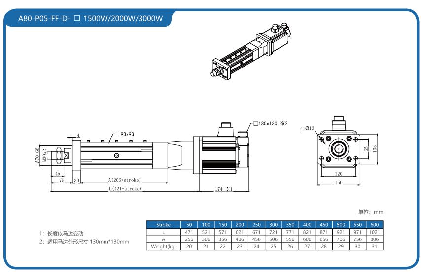 重載電動缸A80-P05··.png