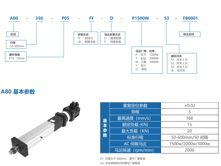 重載電動缸A80-P05.png
