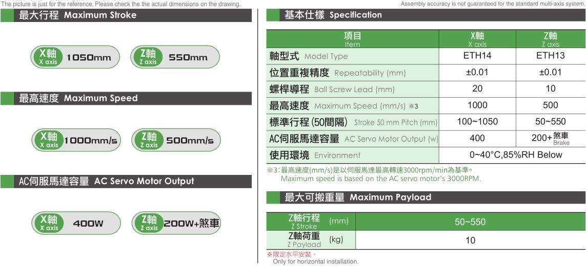 絲桿多軸滑臺直線模組XYTH650-P·.png